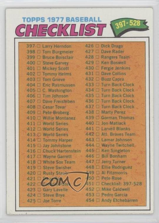 1977 Topps #208 Checklist 133-264 Baseball Card