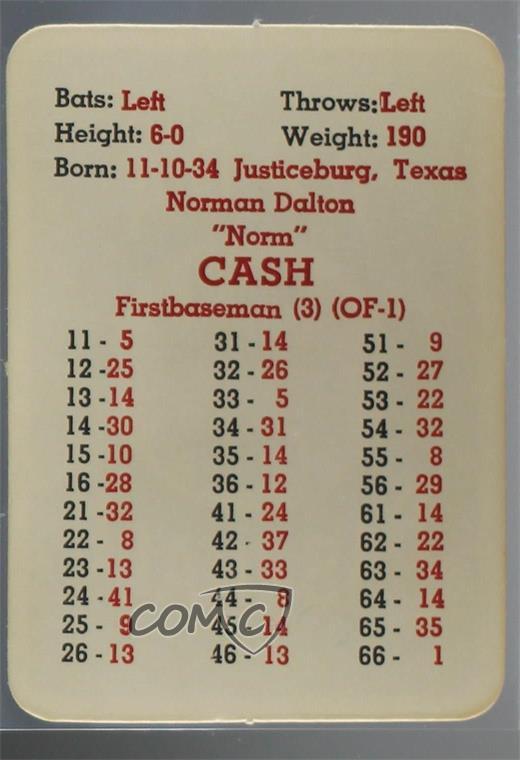 Details About 1963 Apba Baseball 1962 Season Norm Cash Detroit Tigers Card