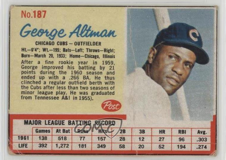 Details About 1962 Post 187 George Altman Chicago Cubs Baseball Card