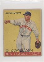 Glenn Myatt [PoortoFair]