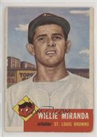 Willie Miranda [Good to VG‑EX]