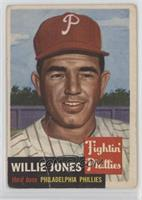 Willie Jones (Bio Information in Black) [PoortoFair]