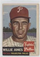 Willie Jones (Bio Information in White)
