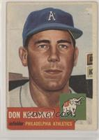 Don Kolloway (Bio Information in Black) [Poor to Fair]
