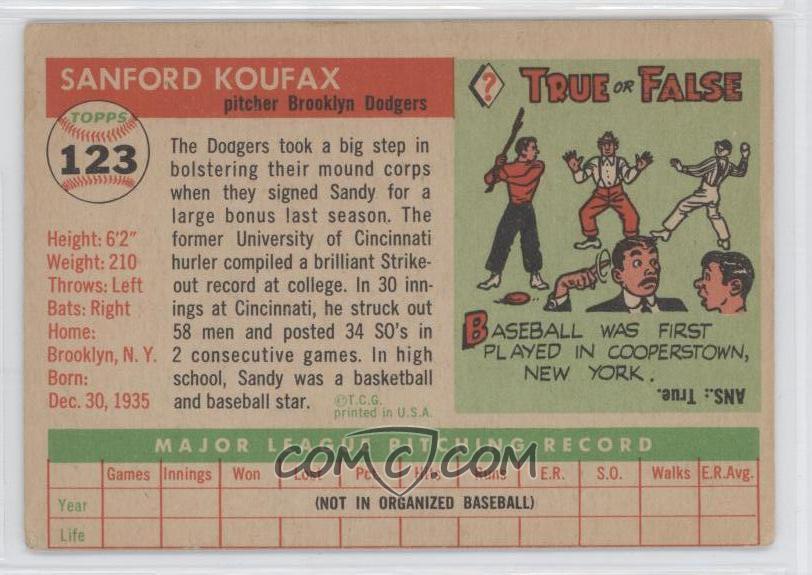 1955 Topps Base 123 Sandy Koufax Comc Card
