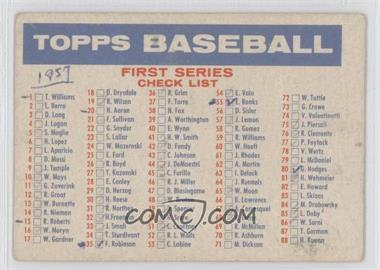 1957 Topps - Checklists #CHEC.1 - 1st/2nd Series Checklist (1-176) (Bazooka Back) [Poor to Fair]