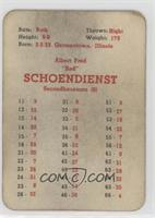 Red Schoendienst [GoodtoVG‑EX]