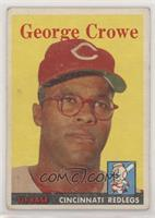 George Crowe [NoneGoodtoVG‑EX]