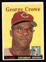 George Crowe [EX]