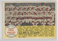 Philadelphia Phillies Team Checklist 89-176 [NonePoortoFair]