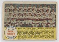 Philadelphia Phillies Team Checklist 89-176 [Poor]