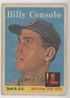 Billy Consolo [NoneGoodtoVG‑EX]