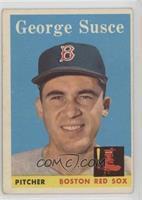 George Susce [Poor]