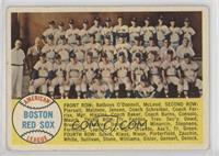Boston Red Sox Team [Poor]