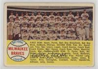 Checklist - Milwaukee Braves Team (Alphabetical Checklist) [NonePoor…