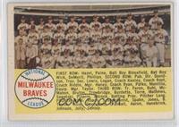 Milwaukee Braves Team (Alphabetical Checklist) [GoodtoVG‑EX]