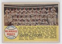 Milwaukee Braves Team (Alphabetical Checklist)