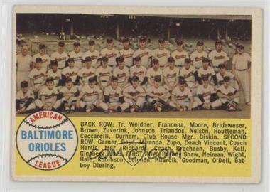 1958 Topps - [Base] #408.1 - Baltimore Orioles Team Checklist (Alphabetical)