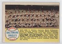 Baltimore Orioles Team Checklist (Alphabetical)