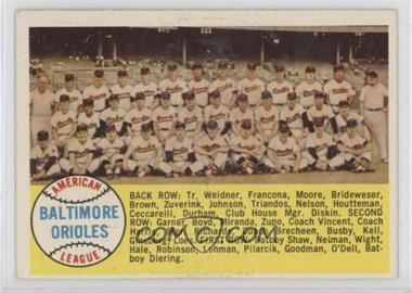 1958 Topps - [Base] #408.2 - Orioles Team Checklist (Numerical)