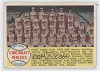 Cincinnati Reds Team (Alphabetical) [PoortoFair]