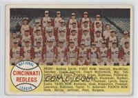 Cincinnati Reds Team (Alphabetical)