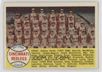 Cincinnati Reds Team (Alphabetical) [Poor to Fair]