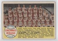 Cincinnati Reds Team (Sixth Series) [Good to VG‑EX]