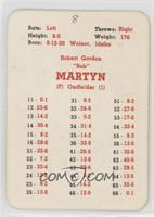 Bob Martyn [PoortoFair]