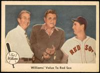 Williams' Value To Red Sox [EXMT+]