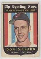 Don Dillard [GoodtoVG‑EX]