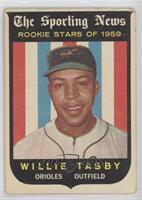 Willie Tasby [PoortoFair]