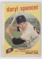 Daryl Spencer