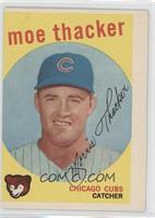 Moe Thacker