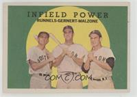 High # - Infield Power (Pete Runnels, Dick Gernert, Frank Malzone)