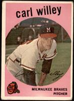 Carl Willey [FAIR]