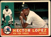 Hector Lopez [FAIR]