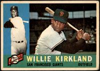 Willie Kirkland [FAIR]