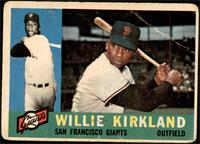 Willie Kirkland [POOR]
