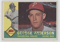 George Anderson [PoortoFair]