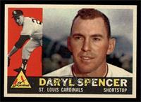 Daryl Spencer [NM]