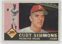 Curt Simmons [Noted]