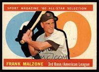 Frank Malzone [EXMT]