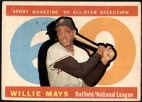 High # - Willie Mays [POOR]