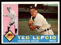 Ted Lepcio [EX]