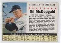 Gil McDougald [Noted]