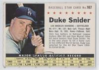 Duke Snider (Perforated) [Authentic]