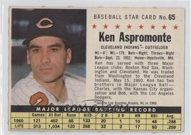1961 Post Base 652 Ken Aspromonte Perforated Sold To Los