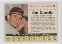 Jim Gentile (Perforated)