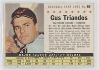 Gus Triandos (Perforated)